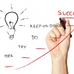 Five Skills All Entrepreneurs Need for Business Success