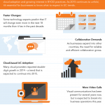 Shoretel-Upcoming-Trends-in-Unified-Communications-SG