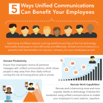 BYOD-infographic-communications-featured