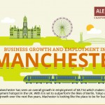 Global Business Growth and Employment in Manchester