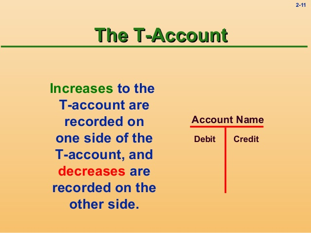 describe both bases of accounting and explain the differences Chapter 4: governmental accounting, financial accounting for local and state school systems, 2003 edition ies differences exist in the amount of detail that various users need (and the modified accrual basis of accounting) with new forms of reporting.