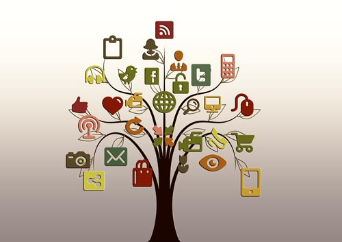 Social-Media-Business-Security-Tree