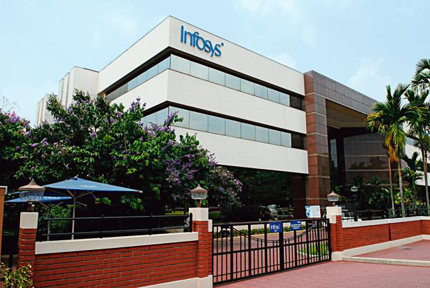 infosys-stock-company-building