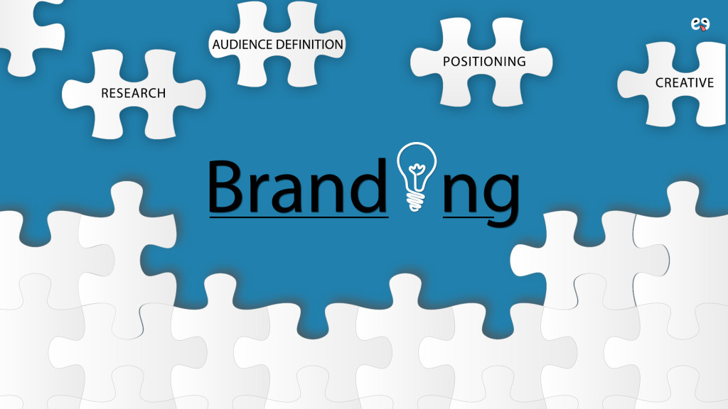 marketing and brand image Apple's brand identity and brand image are closely aligned at the same time  how does brand image and marketing affect market share.