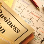 operation-plan-business-how-to-write