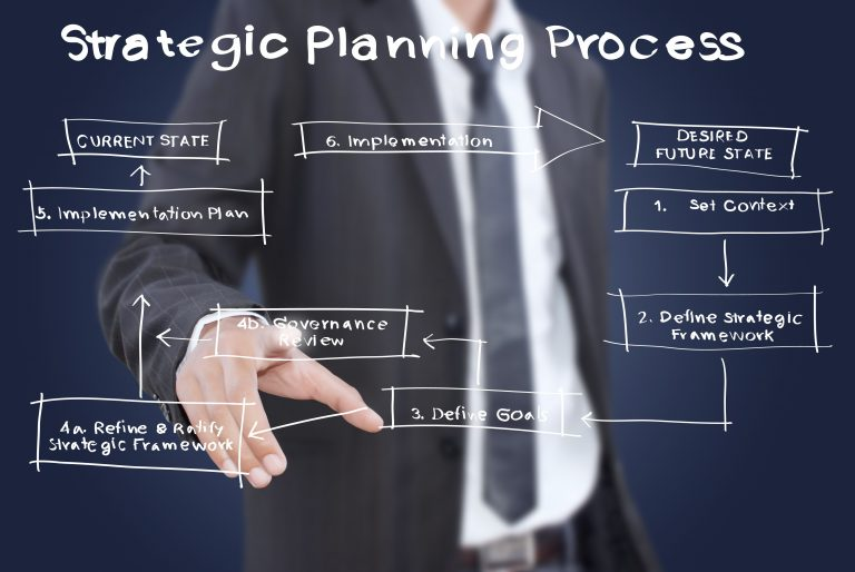 what-is-strategic-planning-a-guide-768x514