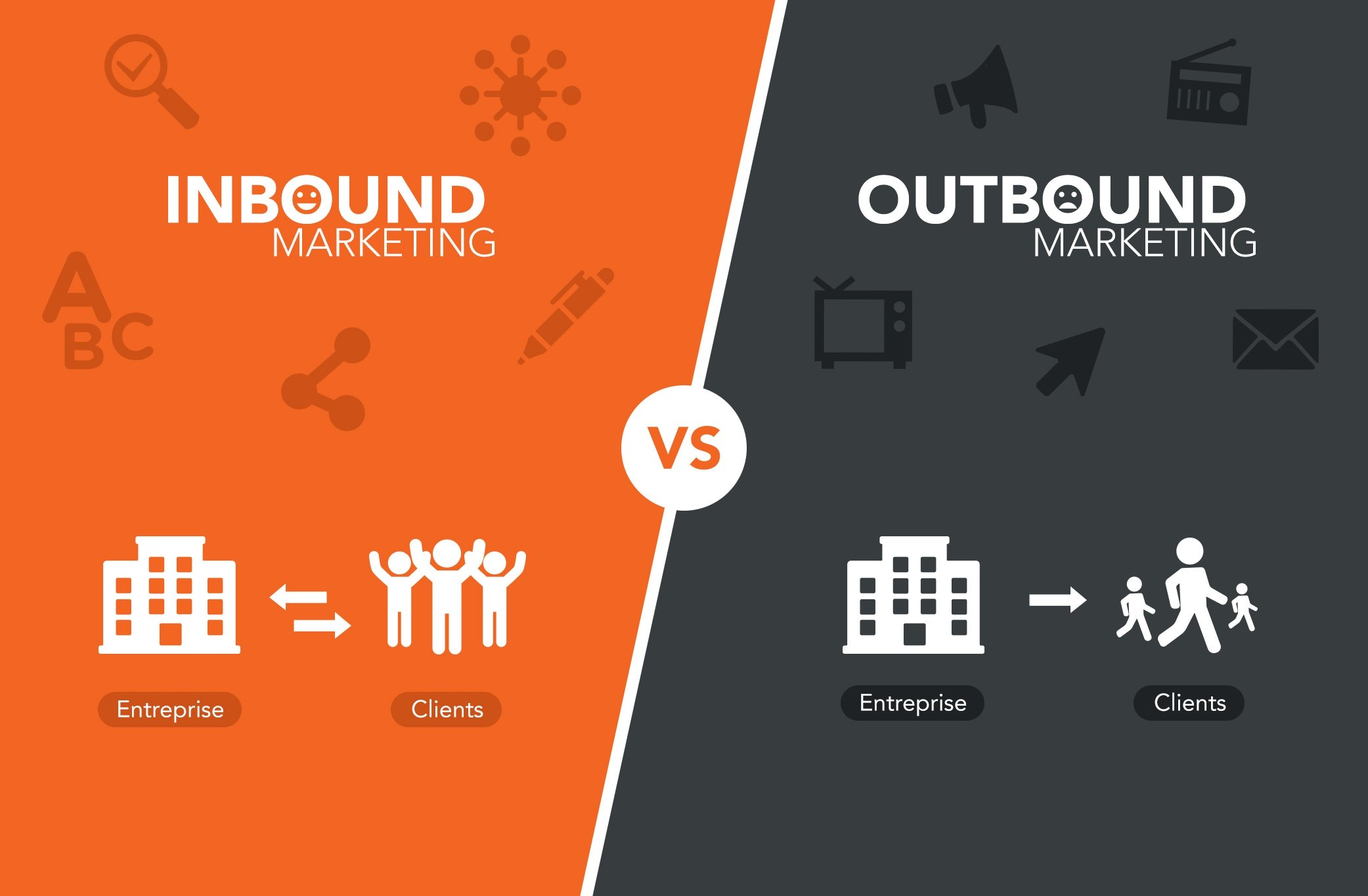 inbound-vs-outbound-marketing-strategies