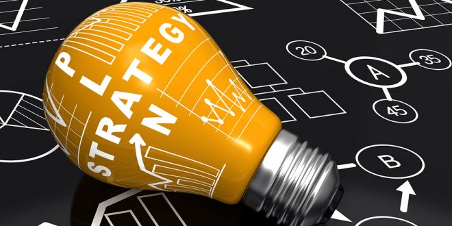 strategic business planning planning for business